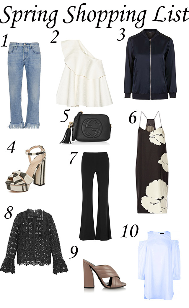 spring-shopping-list-numbered